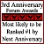 3rd Anniversary Forum Awards: Most Likely to be Ranked #1 by next Anniversary