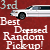 3rd Place Random Come as You Are Limo Party Games 2017